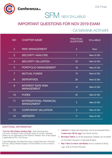 SFM Important Questions Nov 2019