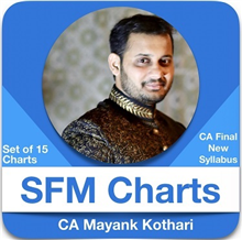 SFM Charts