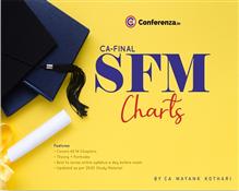 SFM Charts (July 20 Edition)